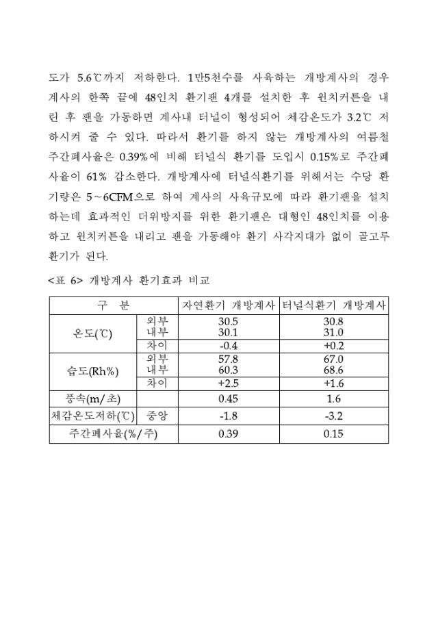 고온기 가축피해예방 및 축사환경관리 기술.pdf_page_59.jpg