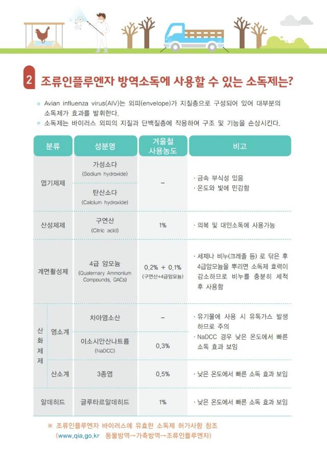 소독제 선택과 사용요령(리플릿).pdf_page_3.jpg