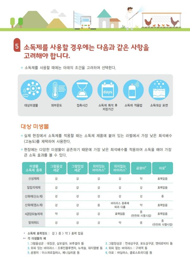 소독제 선택과 사용요령(리플릿).pdf_page_6.jpg
