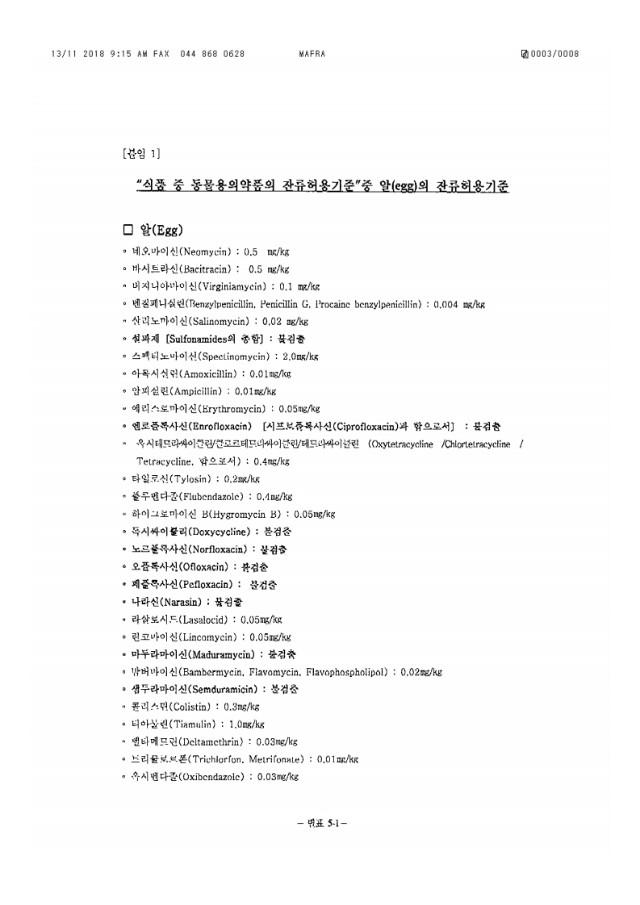 동물용의약(외)품 안전관리 철저.pdf_page_3.jpg