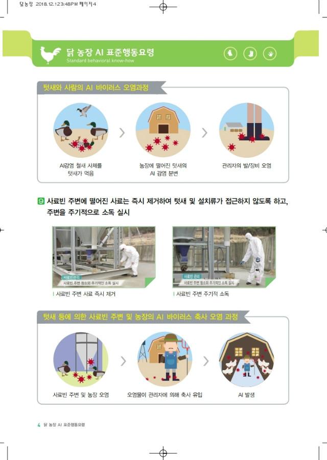 닭 농장 AI 표준행동요령.PDF_page_06.jpg