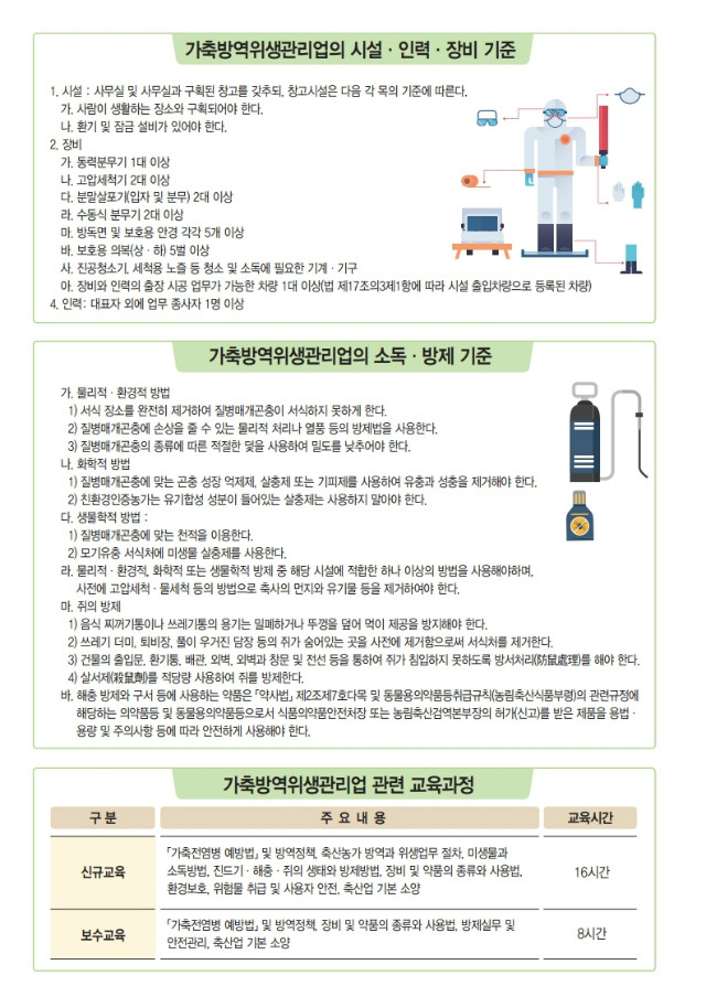 가축방역위생관리업 신설관련 홍보물(리플렛).pdf_page_2.jpg
