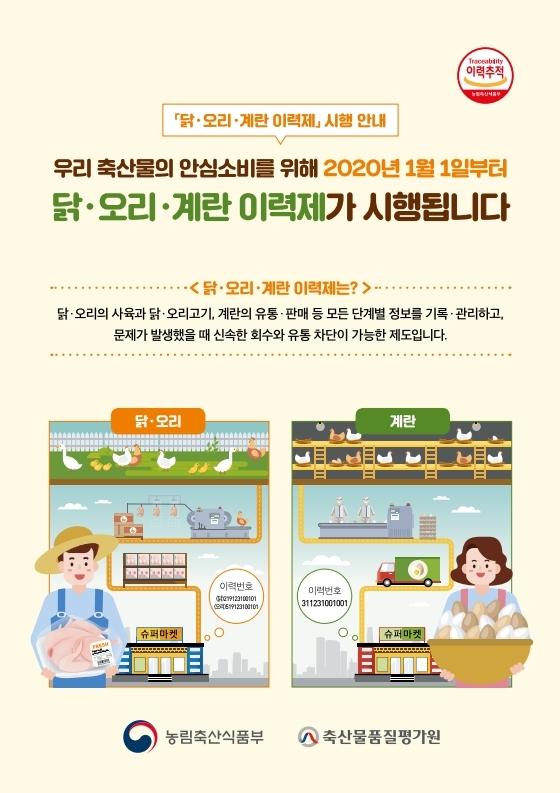 (웹용) 닭 오리 계란 이력제_홍보 전단.pdf_page_1.jpg