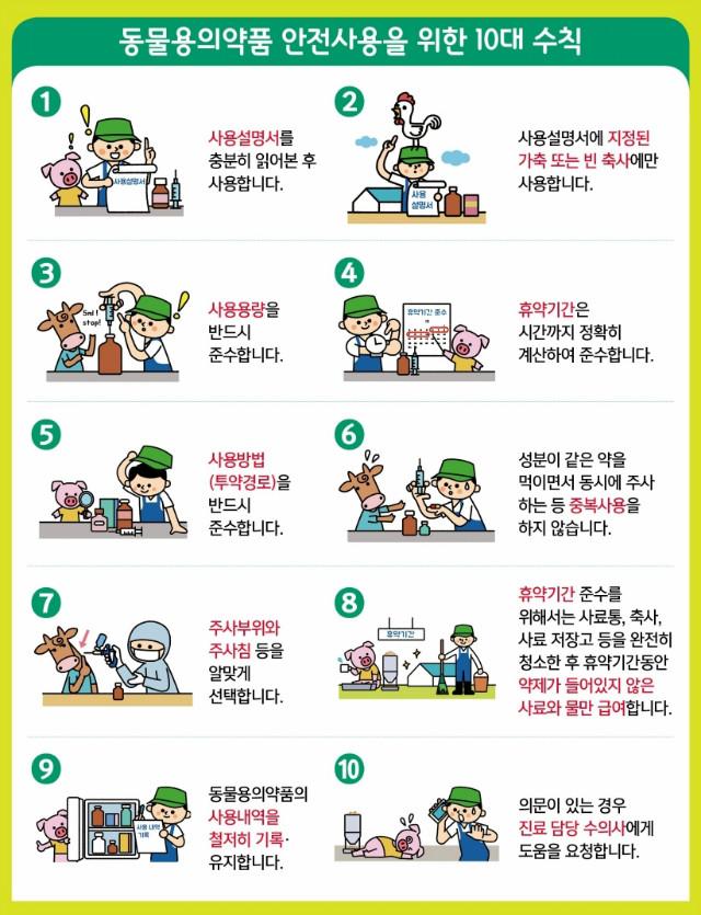 동물용의약품 안전사용을 위한 10대 수칙.pdf_page_1.jpg