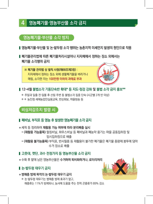 미세먼지행동요령-리플렛 (1).pdf_page_6.jpg