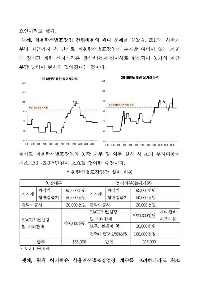 20200325선별포장업 계도기간 연장 필요성(보도자료)003.jpg